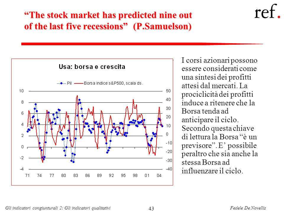 The stock market has predicted nine out of the last five recessions (P.Samuelson)
