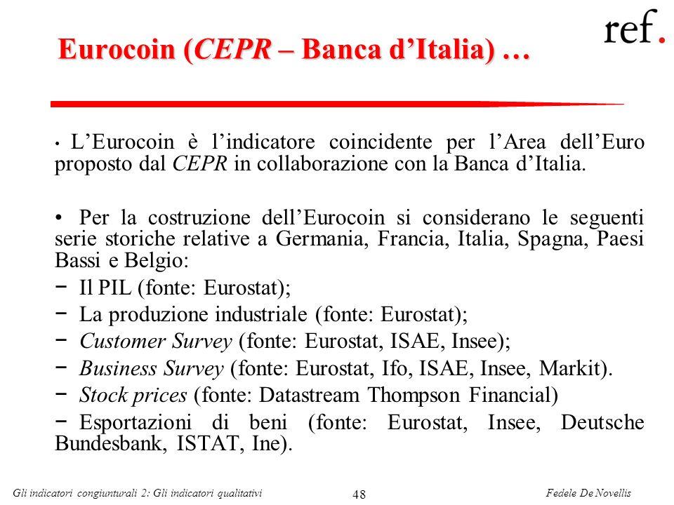 Eurocoin (CEPR – Banca d'Italia) …