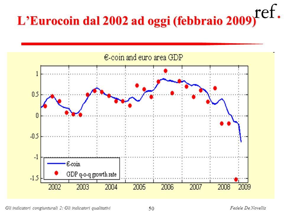 L'Eurocoin dal 2002 ad oggi (febbraio 2009)