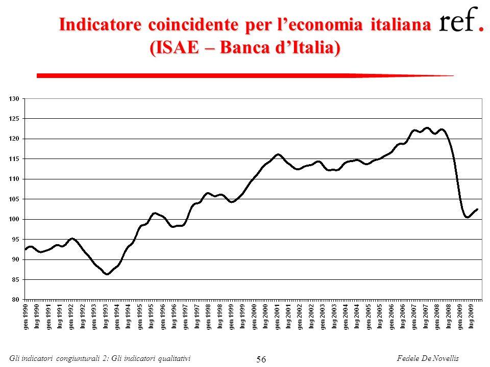 Indicatore coincidente per l'economia italiana (ISAE – Banca d'Italia)