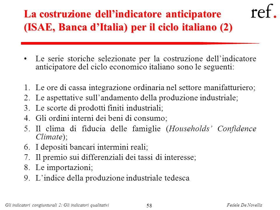 La costruzione dell'indicatore anticipatore (ISAE, Banca d'Italia) per il ciclo italiano (2)