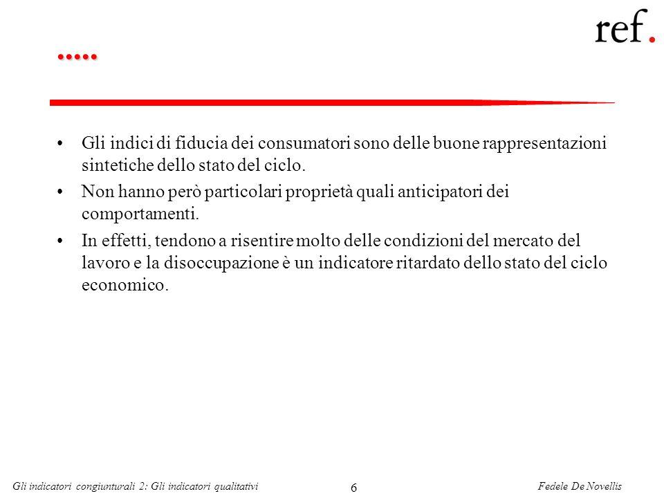 ..... Gli indici di fiducia dei consumatori sono delle buone rappresentazioni sintetiche dello stato del ciclo.
