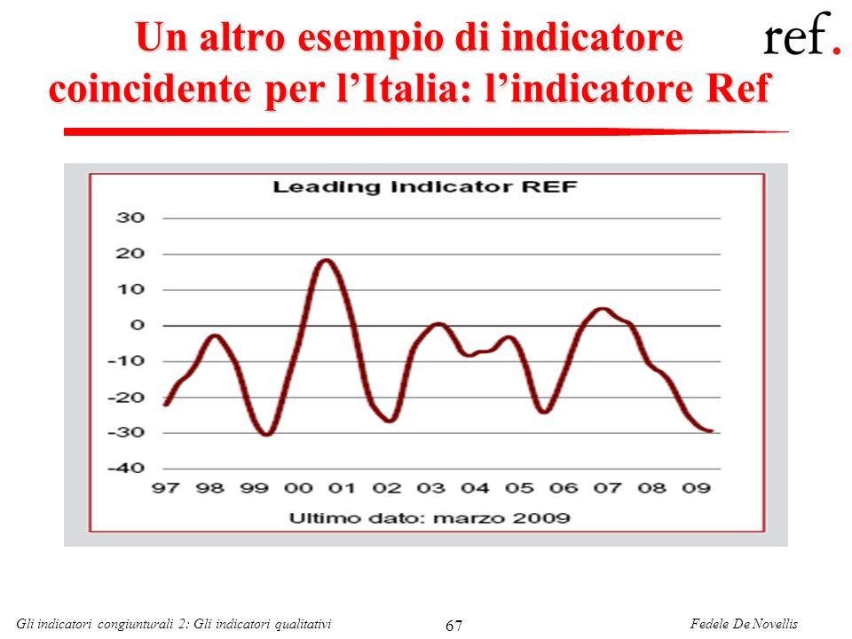 Un altro esempio di indicatore coincidente per l'Italia: l'indicatore Ref