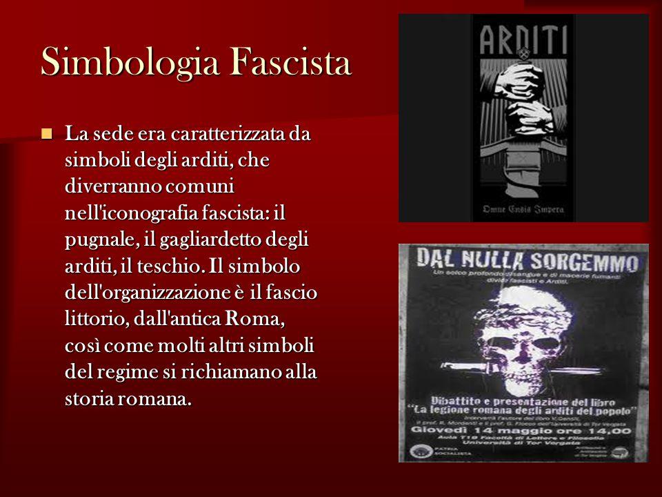 Simbologia Fascista