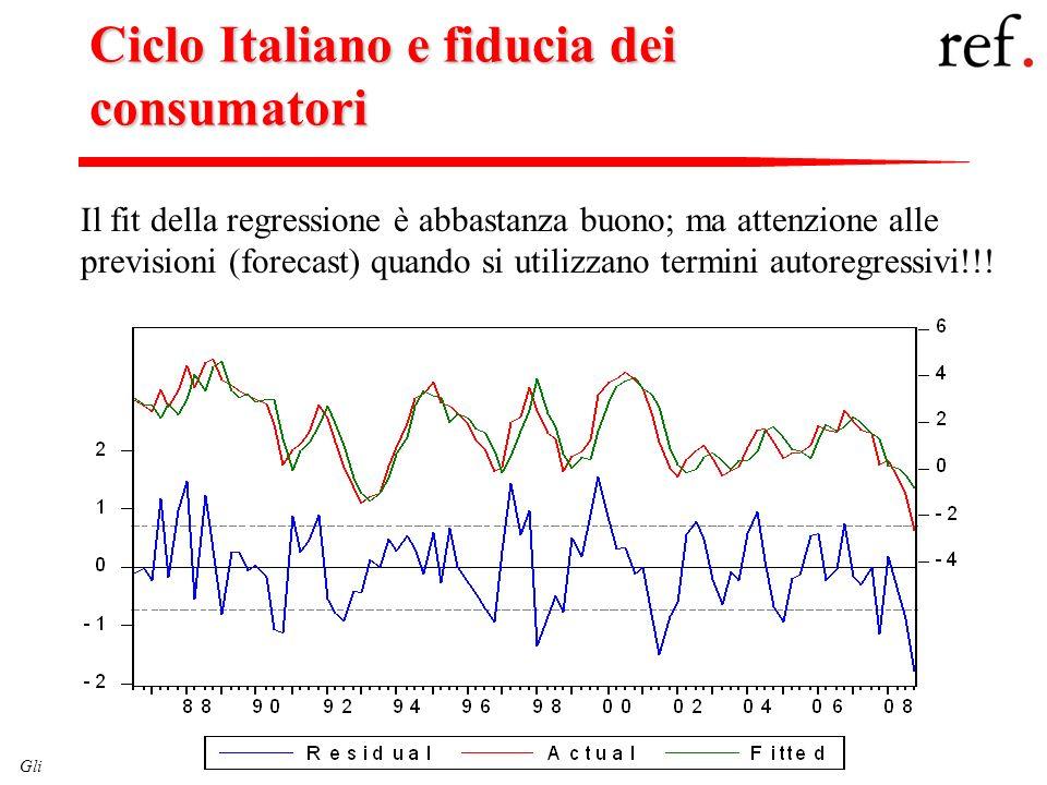 Ciclo Italiano e fiducia dei consumatori