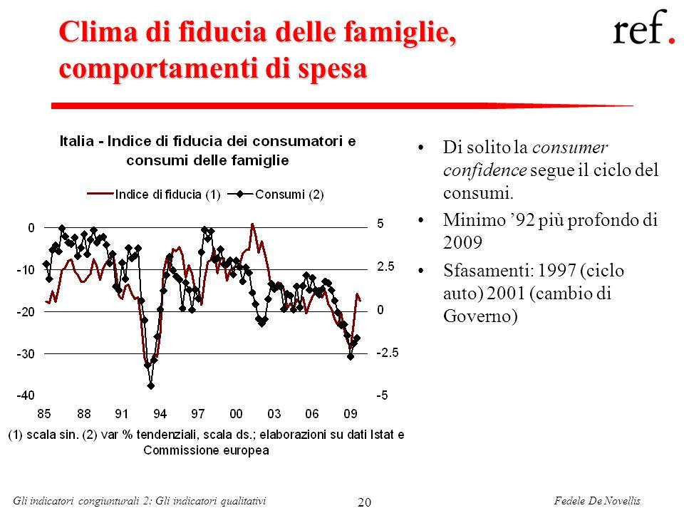 Clima di fiducia delle famiglie, comportamenti di spesa
