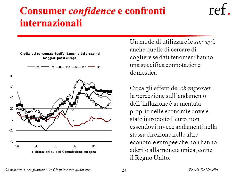 Consumer confidence e confronti internazionali