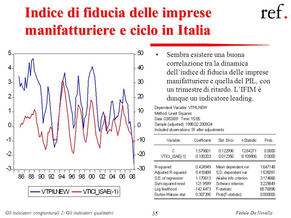 Indice di fiducia delle imprese manifatturiere e ciclo in Italia