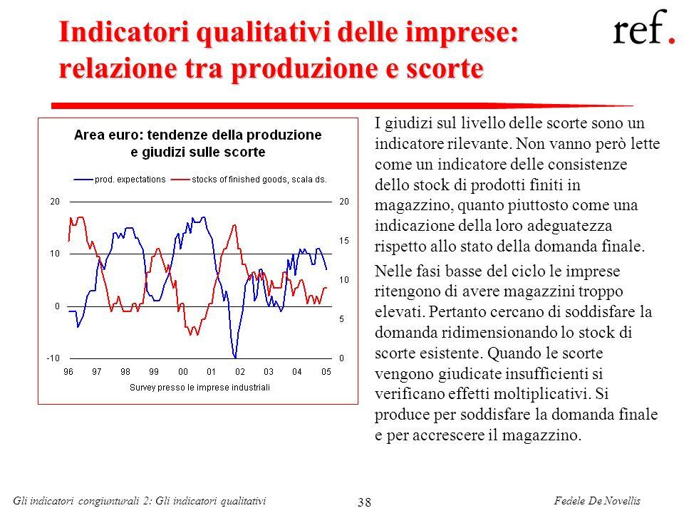 Indicatori qualitativi delle imprese: relazione tra produzione e scorte