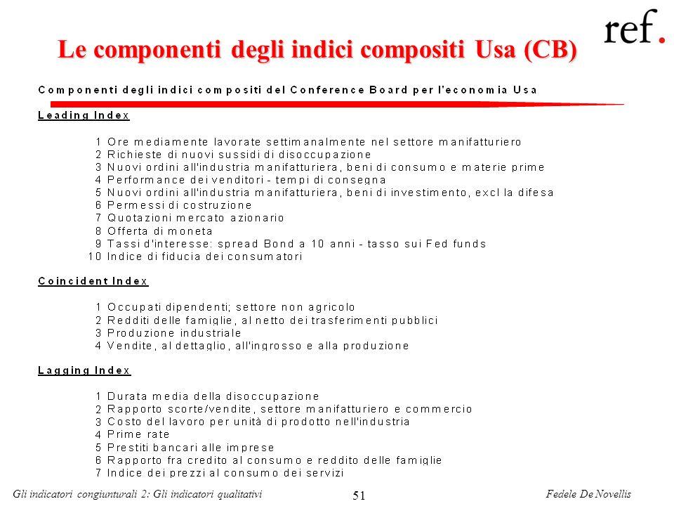 Le componenti degli indici compositi Usa (CB)