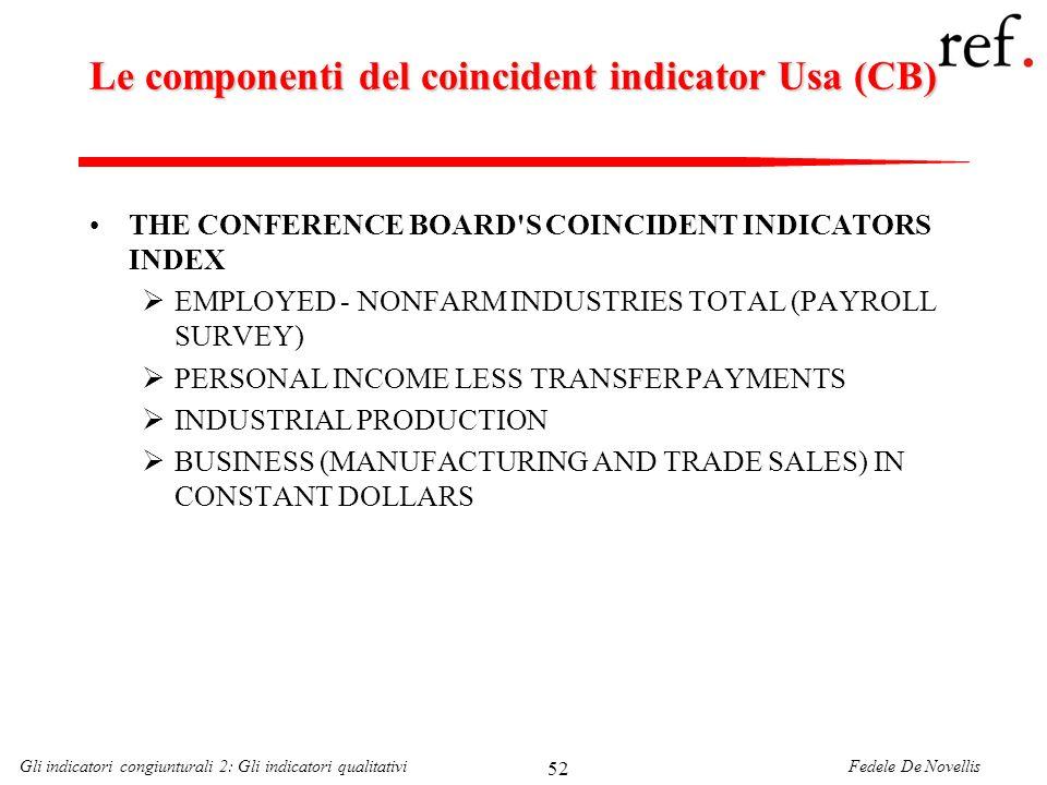 Le componenti del coincident indicator Usa (CB)