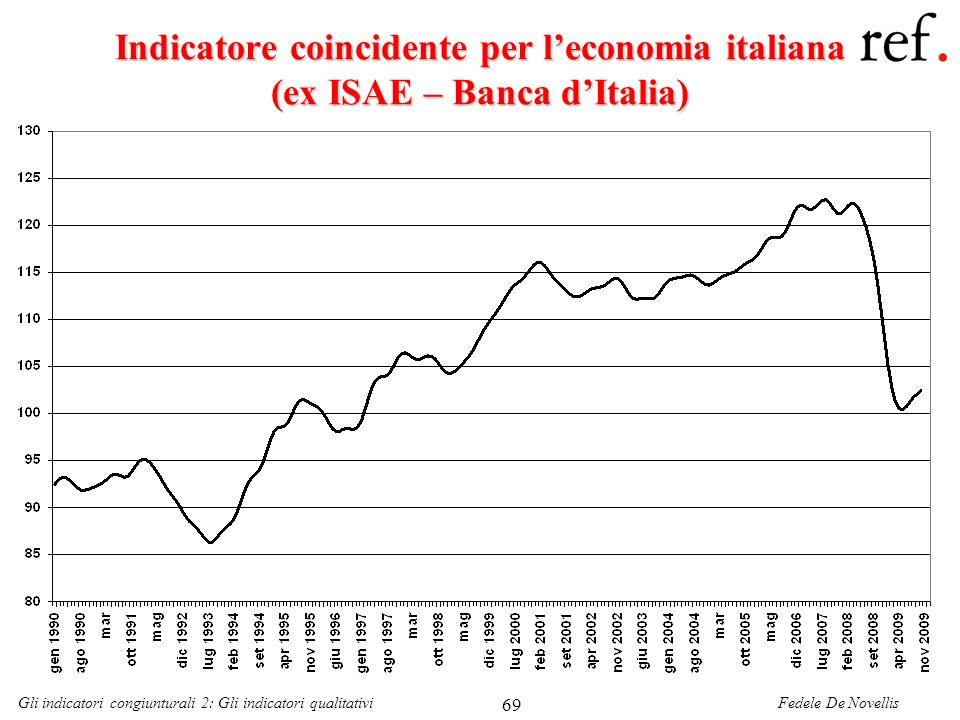 Indicatore coincidente per l'economia italiana (ex ISAE – Banca d'Italia)