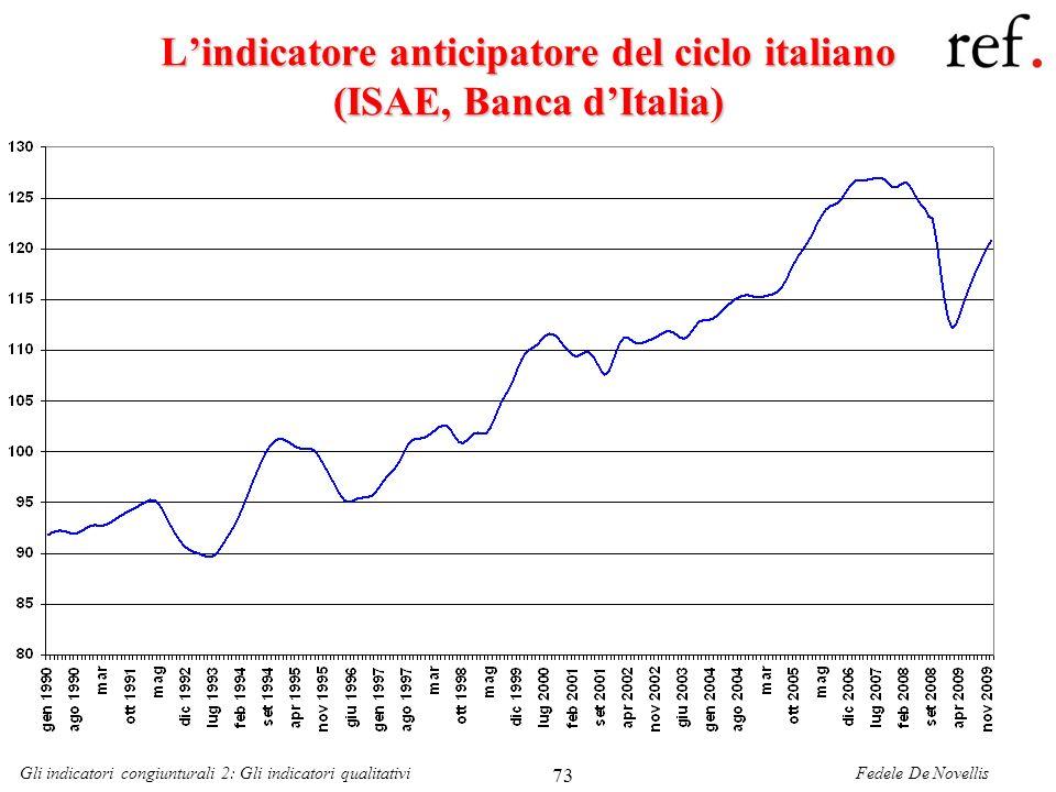 L'indicatore anticipatore del ciclo italiano (ISAE, Banca d'Italia)