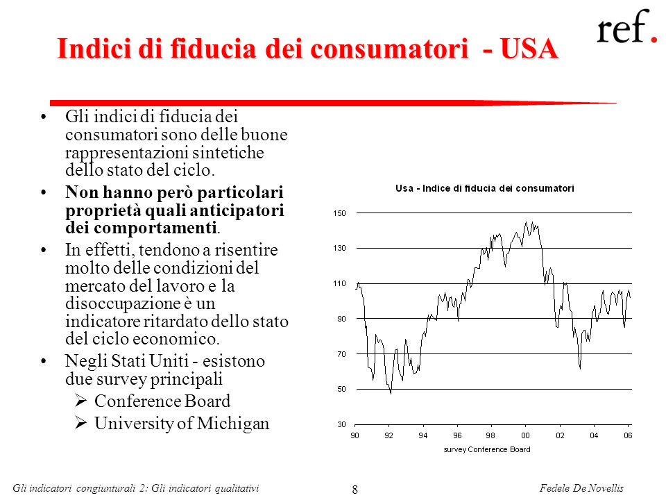 Indici di fiducia dei consumatori - USA