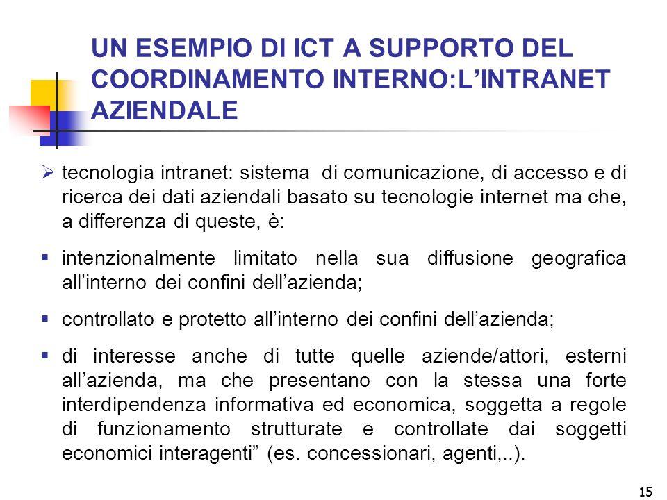 UN ESEMPIO DI ICT A SUPPORTO DEL COORDINAMENTO INTERNO:L'INTRANET AZIENDALE