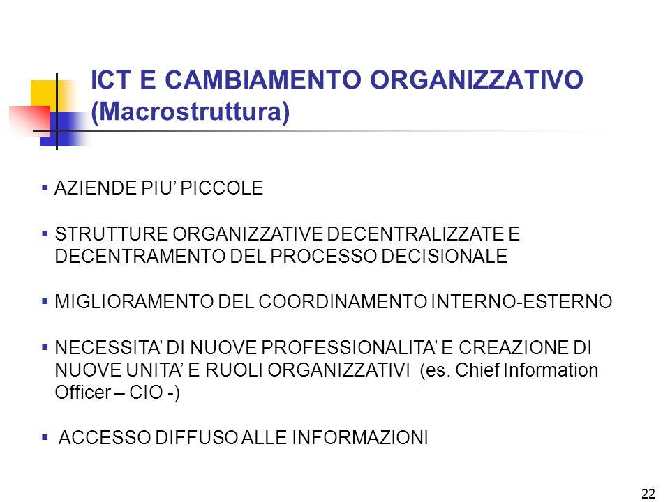ICT E CAMBIAMENTO ORGANIZZATIVO (Macrostruttura)