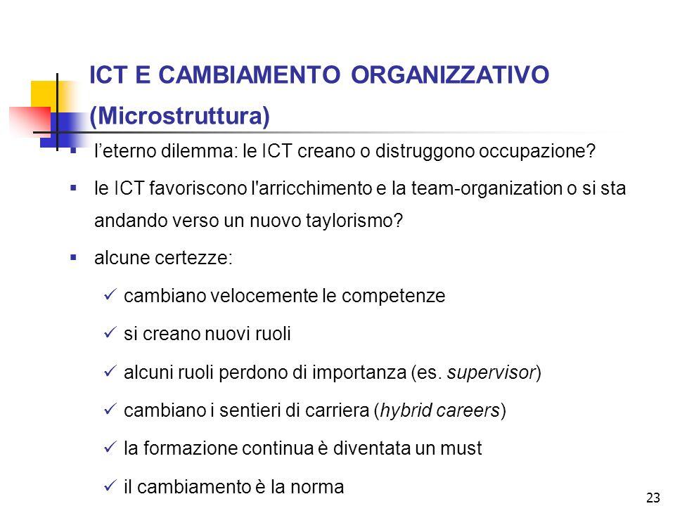 ICT E CAMBIAMENTO ORGANIZZATIVO (Microstruttura)
