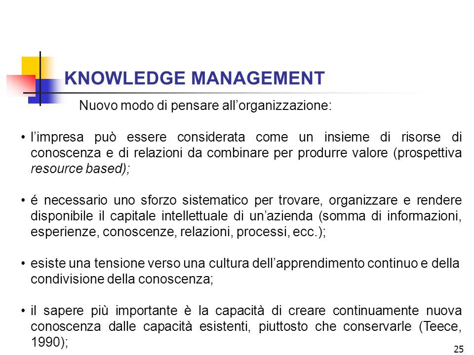 KNOWLEDGE MANAGEMENT Nuovo modo di pensare all'organizzazione: