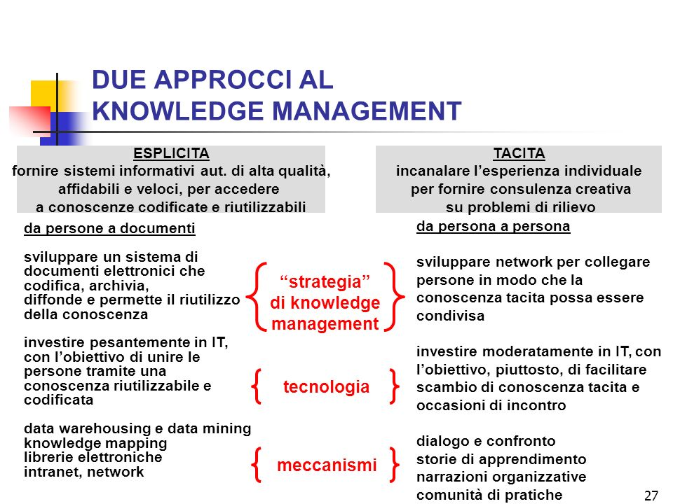DUE APPROCCI AL KNOWLEDGE MANAGEMENT