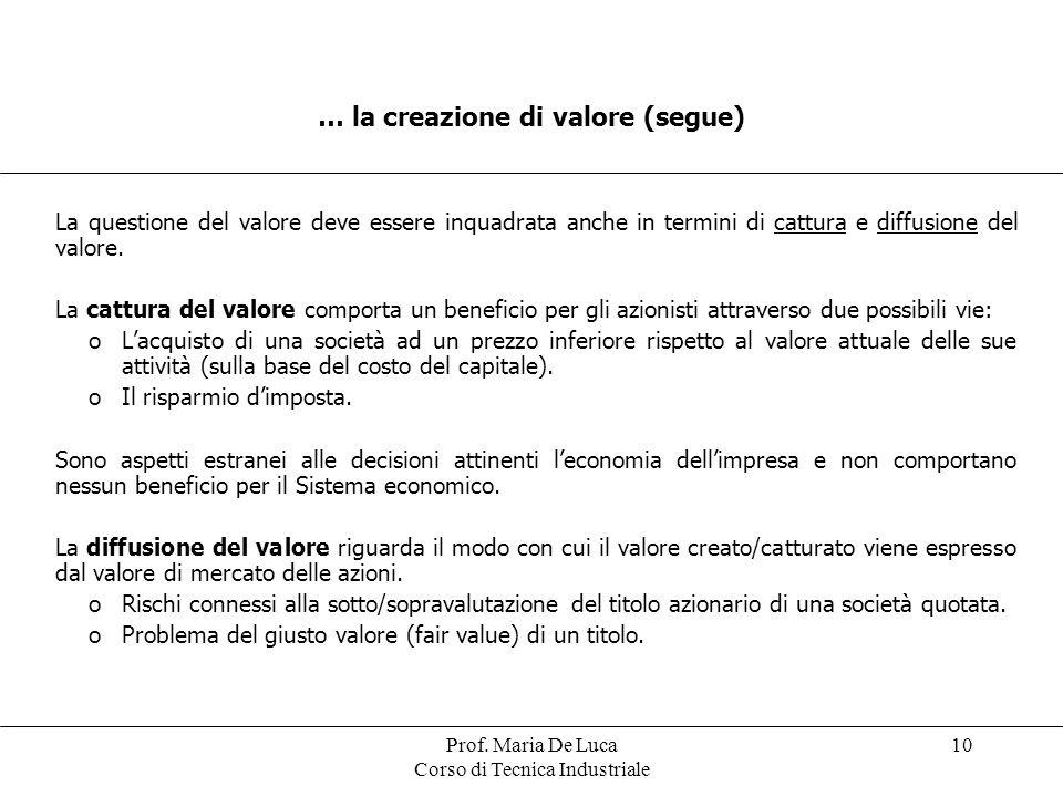 … la creazione di valore (segue)