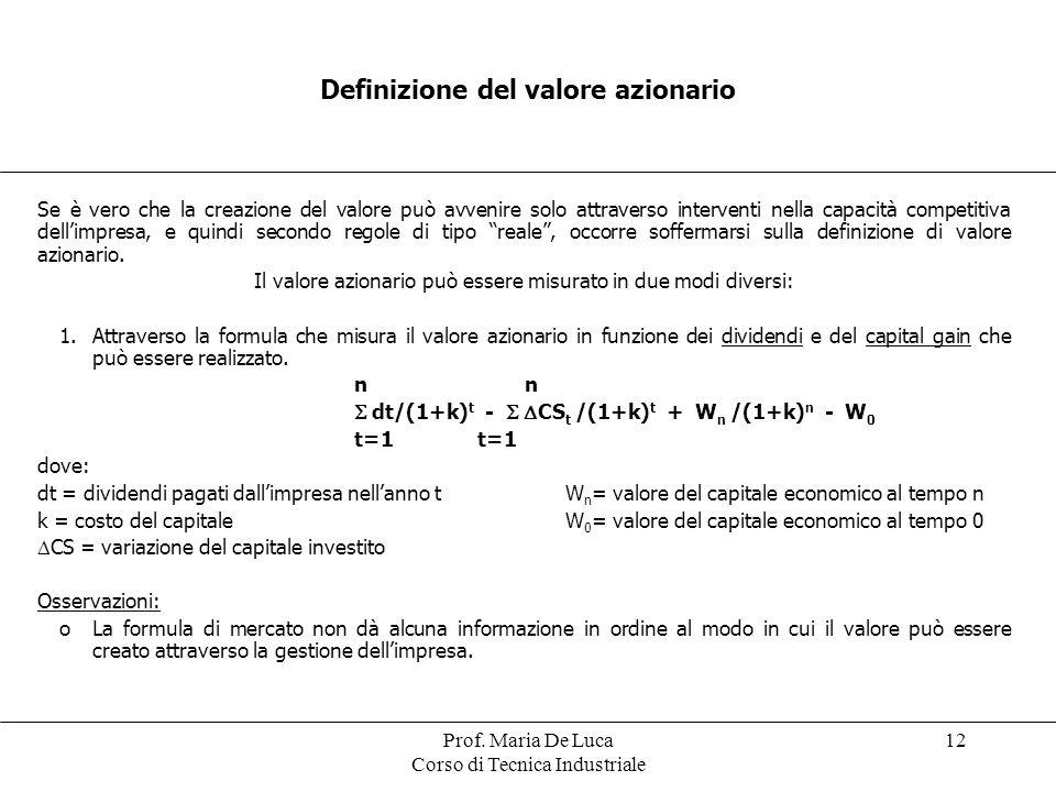 Definizione del valore azionario