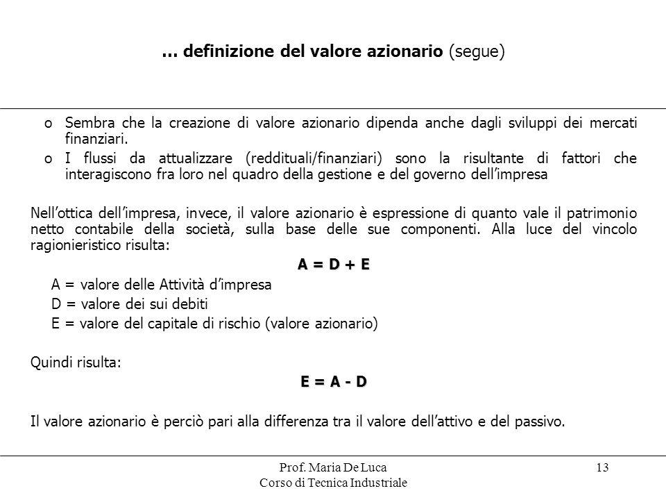 … definizione del valore azionario (segue)
