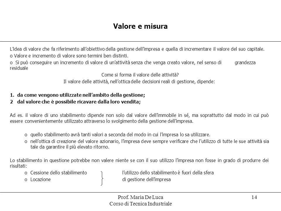 Valore e misura Prof. Maria De Luca Corso di Tecnica Industriale
