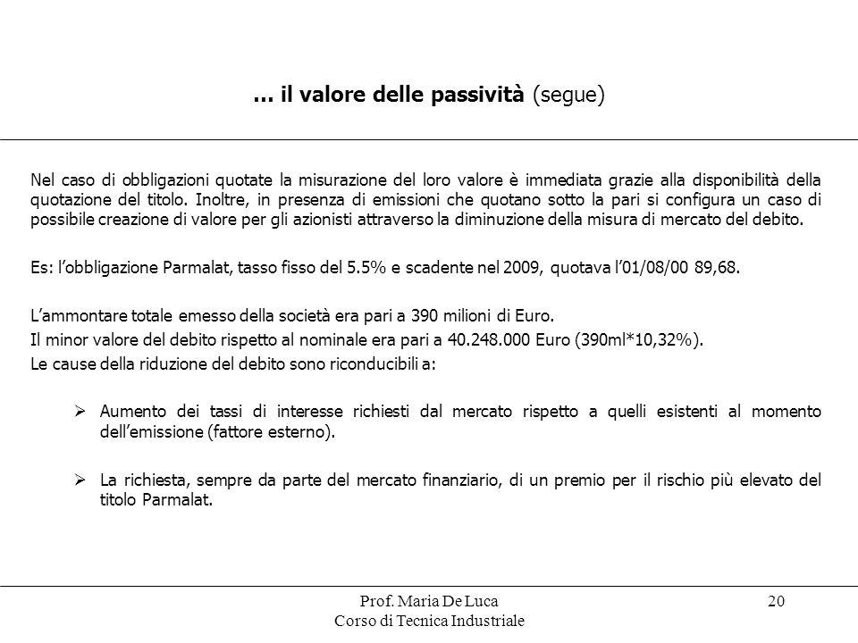 … il valore delle passività (segue)