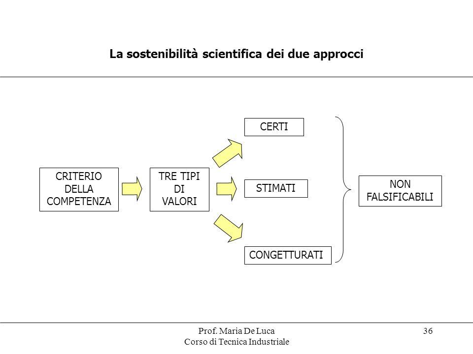 La sostenibilità scientifica dei due approcci
