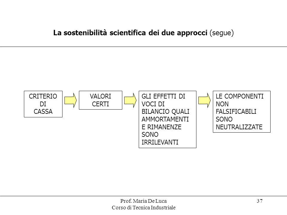La sostenibilità scientifica dei due approcci (segue)