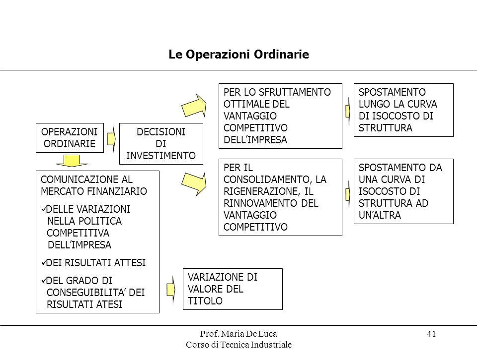 Le Operazioni Ordinarie