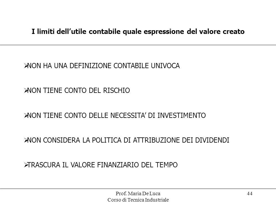 I limiti dell'utile contabile quale espressione del valore creato
