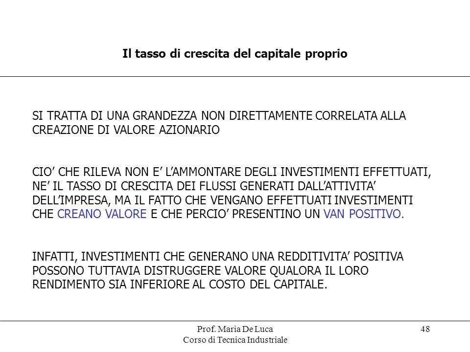 Il tasso di crescita del capitale proprio
