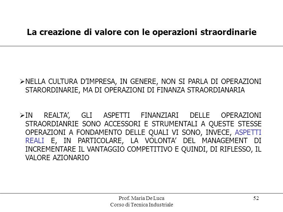 La creazione di valore con le operazioni straordinarie