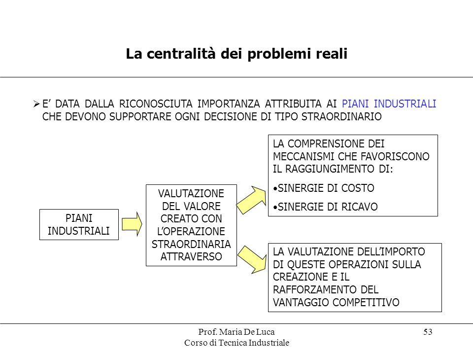 La centralità dei problemi reali