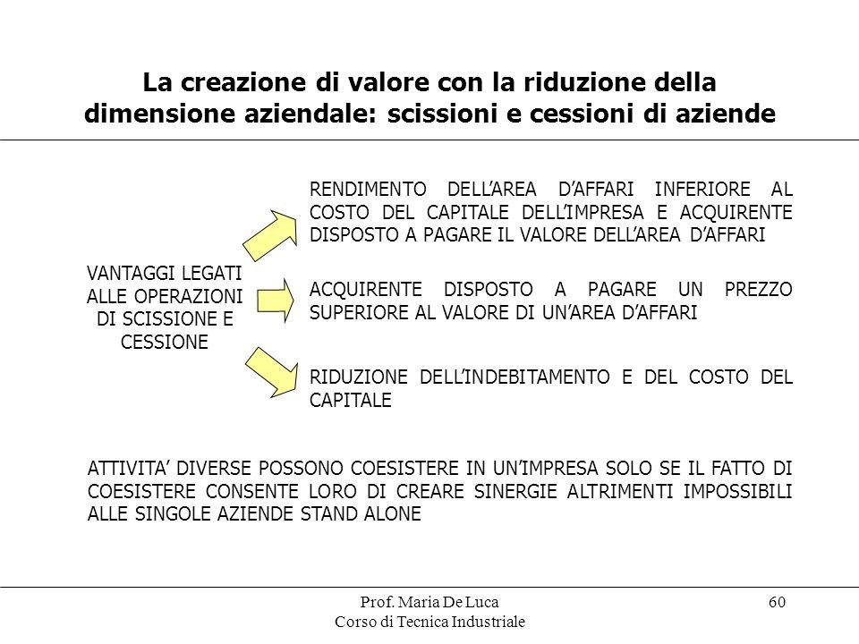 La creazione di valore con la riduzione della dimensione aziendale: scissioni e cessioni di aziende