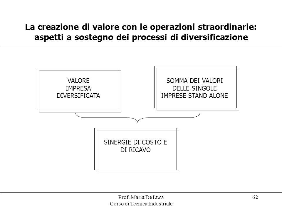 La creazione di valore con le operazioni straordinarie: aspetti a sostegno dei processi di diversificazione