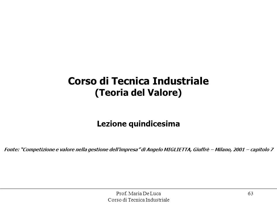 Corso di Tecnica Industriale (Teoria del Valore)