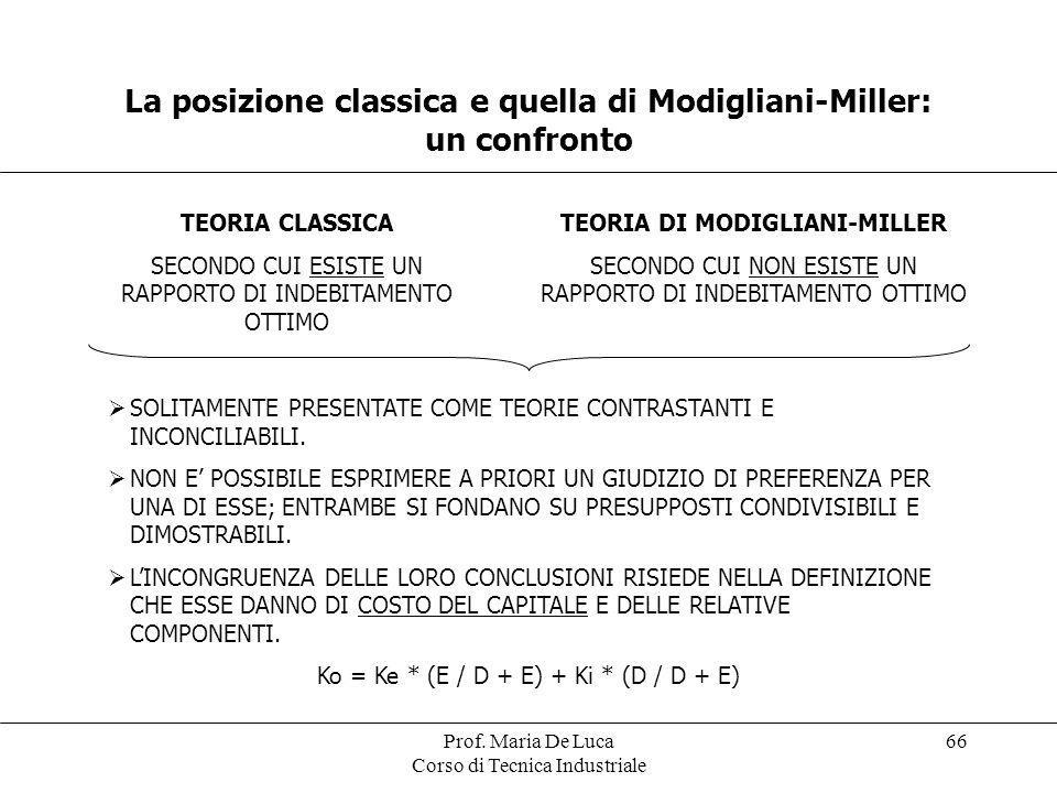 La posizione classica e quella di Modigliani-Miller: un confronto