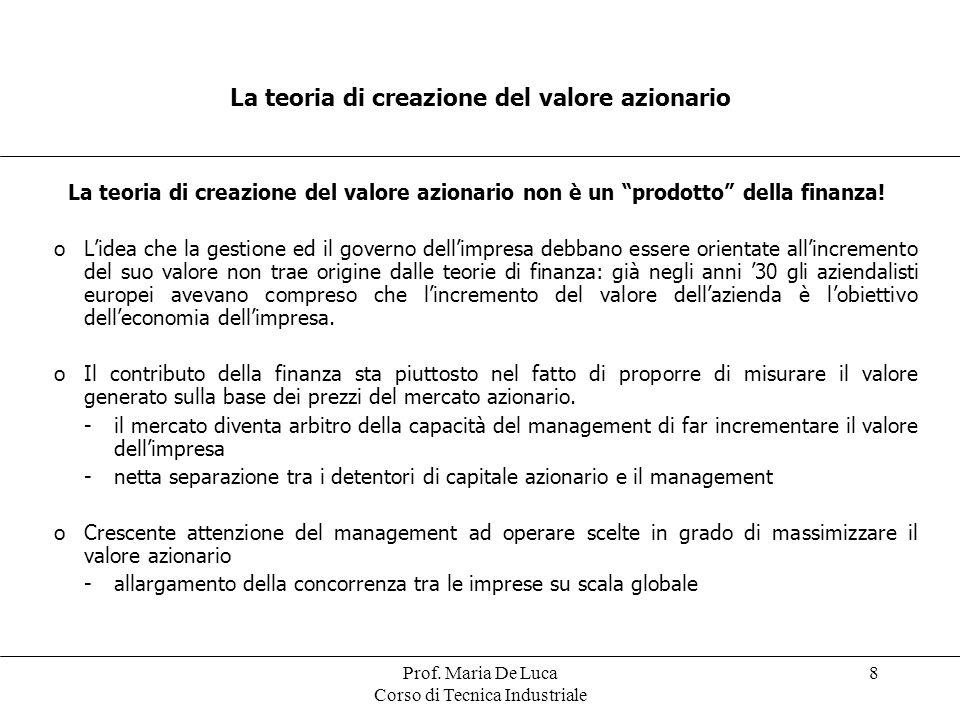 La teoria di creazione del valore azionario