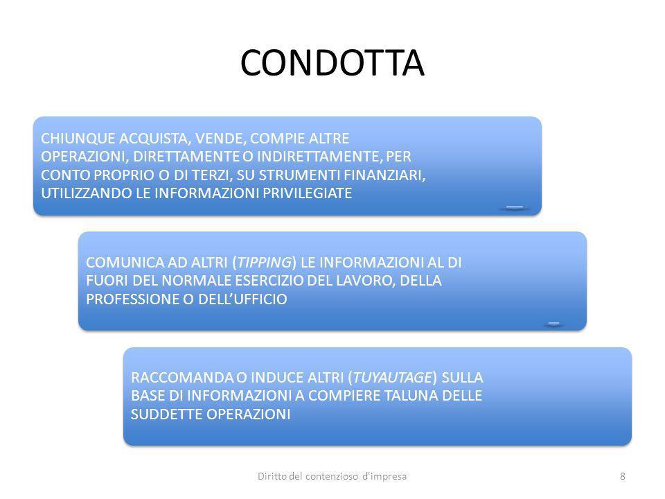 Diritto del contenzioso d impresa