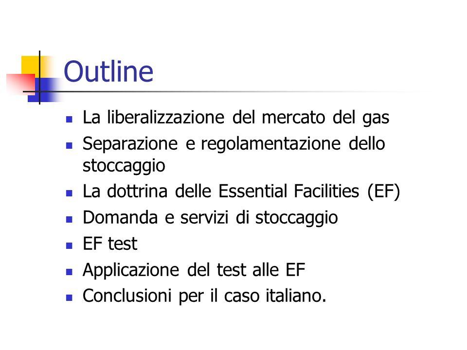 Outline La liberalizzazione del mercato del gas