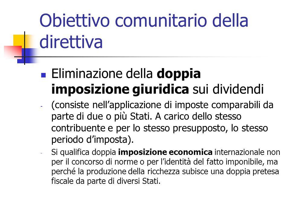 Obiettivo comunitario della direttiva
