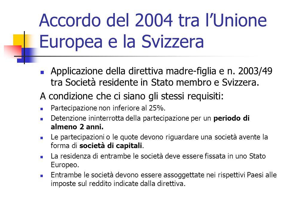 Accordo del 2004 tra l'Unione Europea e la Svizzera