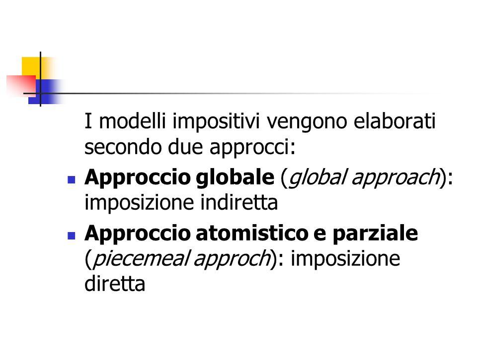 I modelli impositivi vengono elaborati secondo due approcci: