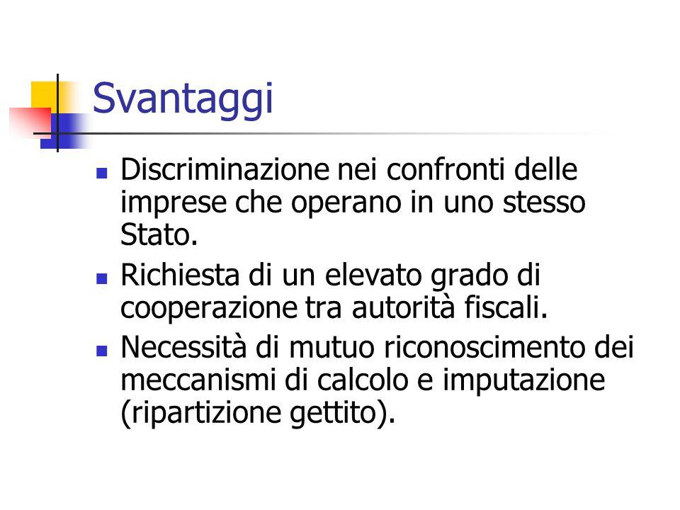 Svantaggi Discriminazione nei confronti delle imprese che operano in uno stesso Stato.