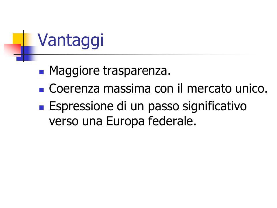 Vantaggi Maggiore trasparenza. Coerenza massima con il mercato unico.