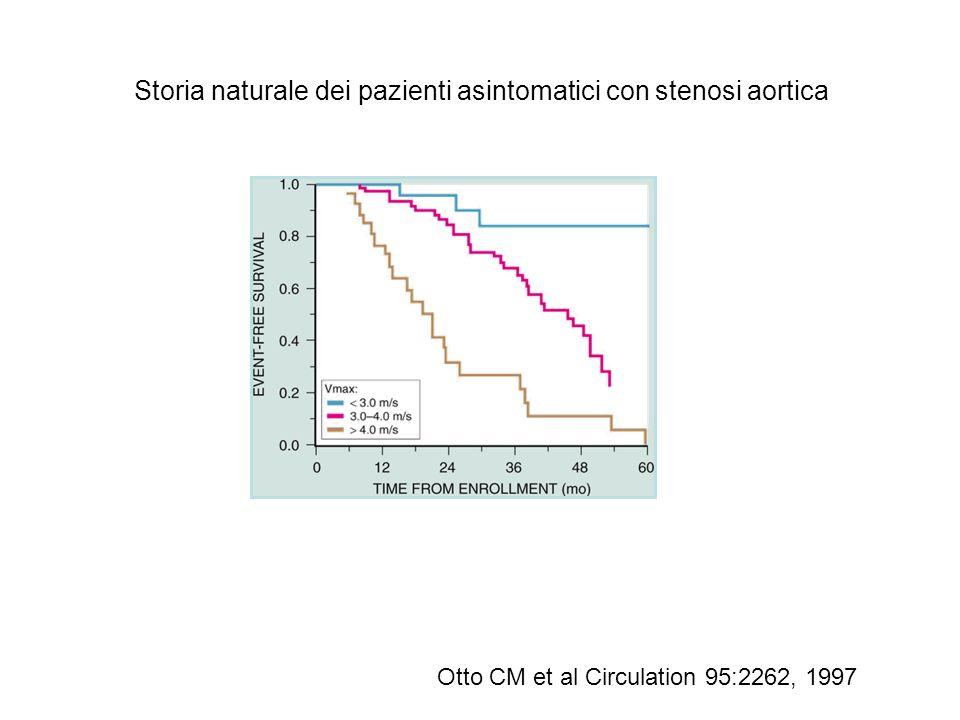 Storia naturale dei pazienti asintomatici con stenosi aortica
