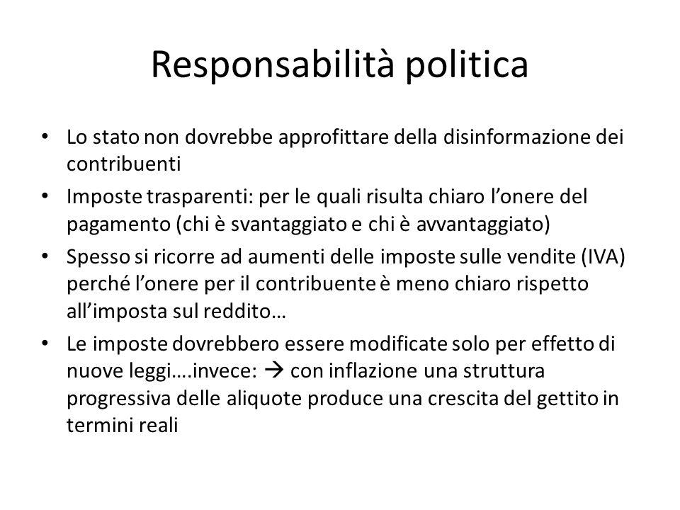 Responsabilità politica