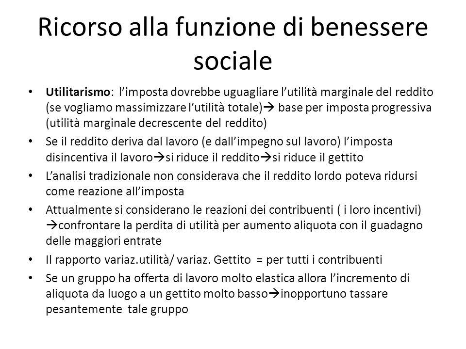 Ricorso alla funzione di benessere sociale